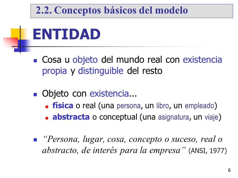6 ENTIDAD Cosa u objeto del mundo real con existencia propia y distinguible del resto Objeto con existencia... física o real (una persona, un libro, u