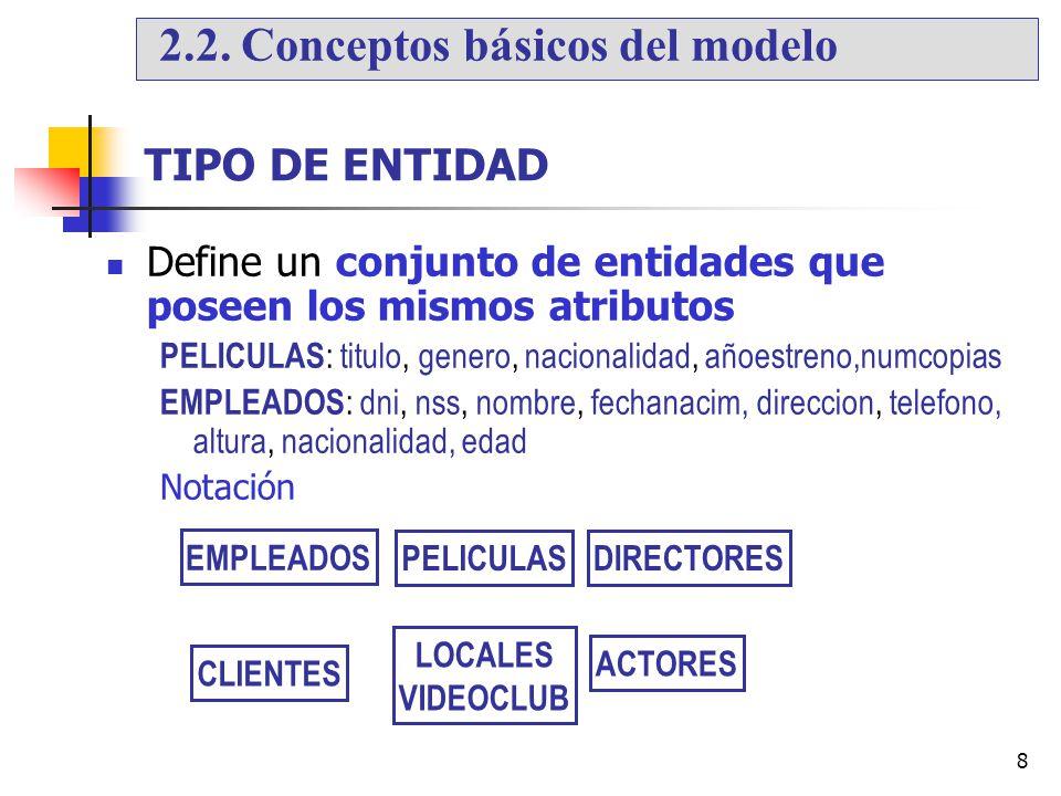8 TIPO DE ENTIDAD Define un conjunto de entidades que poseen los mismos atributos PELICULAS : titulo, genero, nacionalidad, añoestreno,numcopias EMPLE