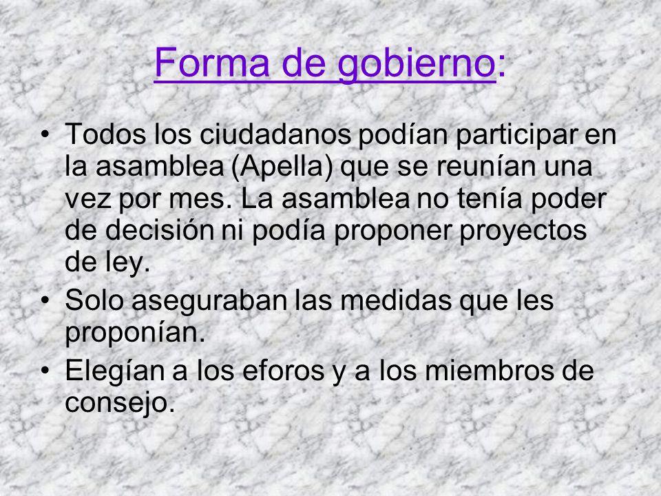 Forma de gobierno: Todos los ciudadanos podían participar en la asamblea (Apella) que se reunían una vez por mes.