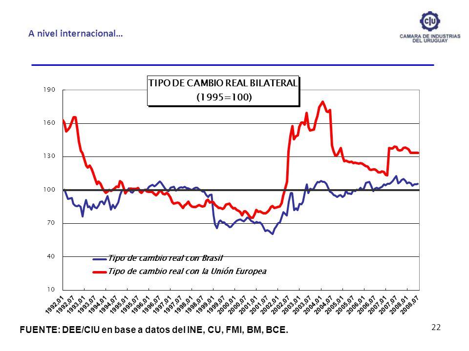 A nivel internacional… 22 FUENTE: DEE/CIU en base a datos del INE, CU, FMI, BM, BCE.