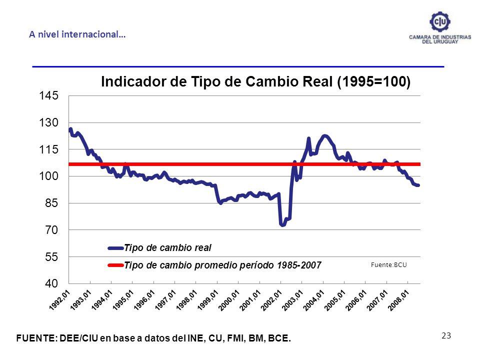 23 FUENTE: DEE/CIU en base a datos del INE, CU, FMI, BM, BCE. A nivel internacional…