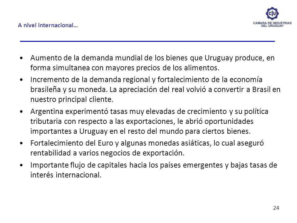 Aumento de la demanda mundial de los bienes que Uruguay produce, en forma simultanea con mayores precios de los alimentos. Incremento de la demanda re