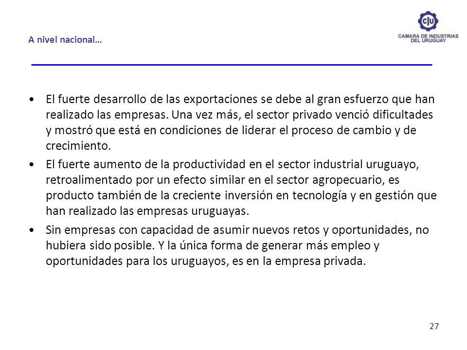 A nivel nacional… El fuerte desarrollo de las exportaciones se debe al gran esfuerzo que han realizado las empresas. Una vez más, el sector privado ve