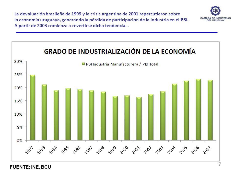 La devaluación brasileña de 1999 y la crisis argentina de 2001 repercutieron sobre la economía uruguaya, generando la pérdida de participación de la i