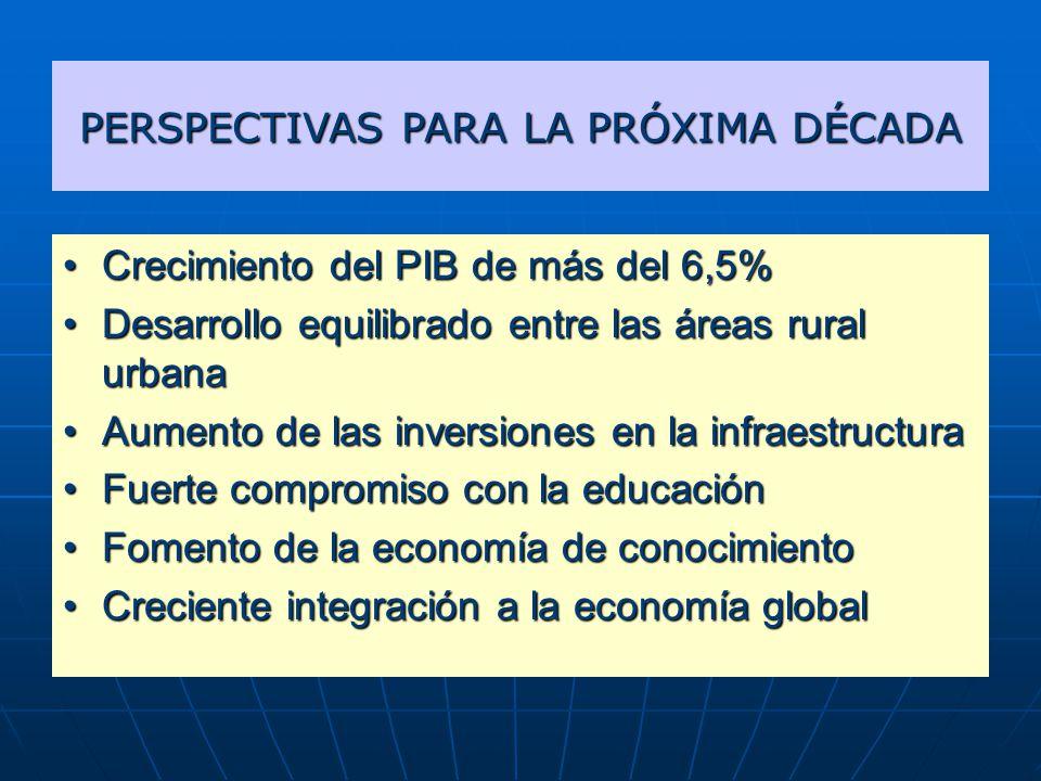 PERSPECTIVAS PARA LA PRÓXIMA DÉCADA Crecimiento del PIB de más del 6,5%Crecimiento del PIB de más del 6,5% Desarrollo equilibrado entre las áreas rural urbanaDesarrollo equilibrado entre las áreas rural urbana Aumento de las inversiones en la infraestructuraAumento de las inversiones en la infraestructura Fuerte compromiso con la educaciónFuerte compromiso con la educación Fomento de la economía de conocimientoFomento de la economía de conocimiento Creciente integración a la economía globalCreciente integración a la economía global
