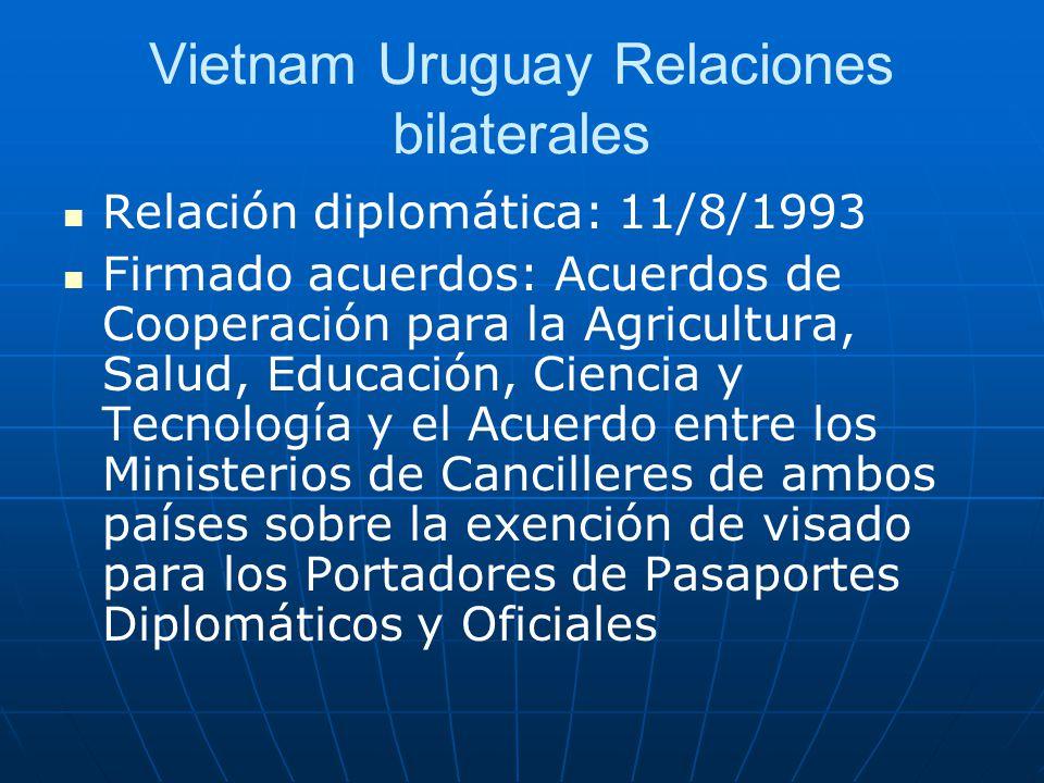 Vietnam Uruguay Relaciones bilaterales Relación diplomática: 11/8/1993 Firmado acuerdos: Acuerdos de Cooperación para la Agricultura, Salud, Educación, Ciencia y Tecnología y el Acuerdo entre los Ministerios de Cancilleres de ambos países sobre la exención de visado para los Portadores de Pasaportes Diplomáticos y Oficiales