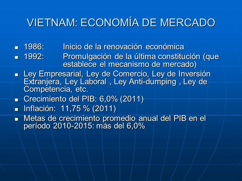 VIETNAM: ECONOMÍA DE MERCADO 1986:Inicio de la renovación económica 1986:Inicio de la renovación económica 1992:Promulgación de la última constitución (que establece el mecanismo de mercado) 1992:Promulgación de la última constitución (que establece el mecanismo de mercado) Ley Empresarial, Ley de Comercio, Ley de Inversión Extranjera, Ley Laboral, Ley Anti-dumping, Ley de Competencia, etc.