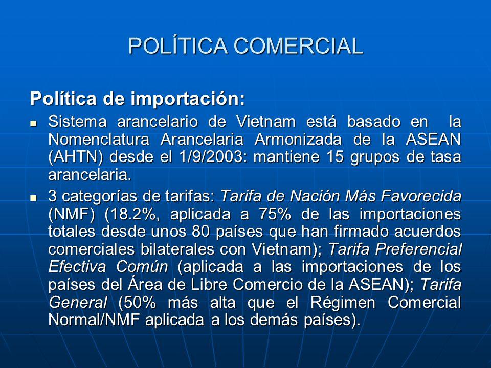 POLÍTICA COMERCIAL Política de importación: Sistema arancelario de Vietnam está basado en la Nomenclatura Arancelaria Armonizada de la ASEAN (AHTN) desde el 1/9/2003: mantiene 15 grupos de tasa arancelaria.