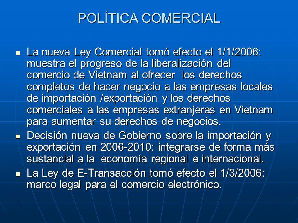 POLÍTICA COMERCIAL La nueva Ley Comercial tomó efecto el 1/1/2006: muestra el progreso de la liberalización del comercio de Vietnam al ofrecer los derechos completos de hacer negocio a las empresas locales de importación /exportación y los derechos comerciales a las empresas extranjeras en Vietnam para aumentar su derechos de negocios.