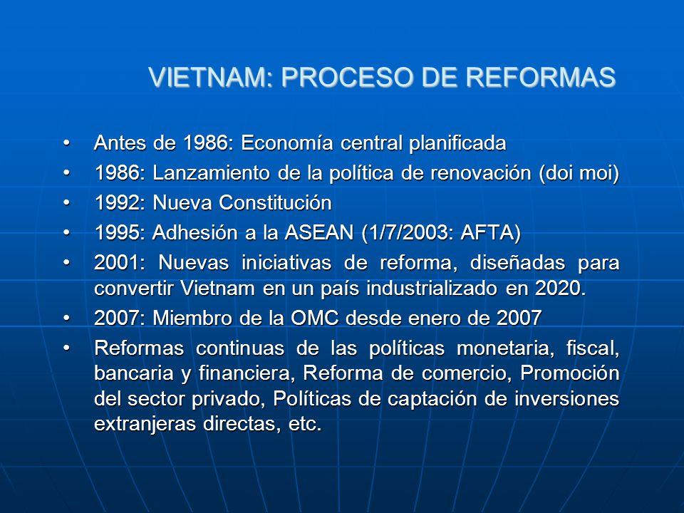 VIETNAM: PROCESO DE REFORMAS Antes de 1986: Economía central planificadaAntes de 1986: Economía central planificada 1986: Lanzamiento de la política de renovación (doi moi)1986: Lanzamiento de la política de renovación (doi moi) 1992: Nueva Constitución1992: Nueva Constitución 1995: Adhesión a la ASEAN (1/7/2003: AFTA)1995: Adhesión a la ASEAN (1/7/2003: AFTA) 2001: Nuevas iniciativas de reforma, diseñadas para convertir Vietnam en un país industrializado en 2020.2001: Nuevas iniciativas de reforma, diseñadas para convertir Vietnam en un país industrializado en 2020.