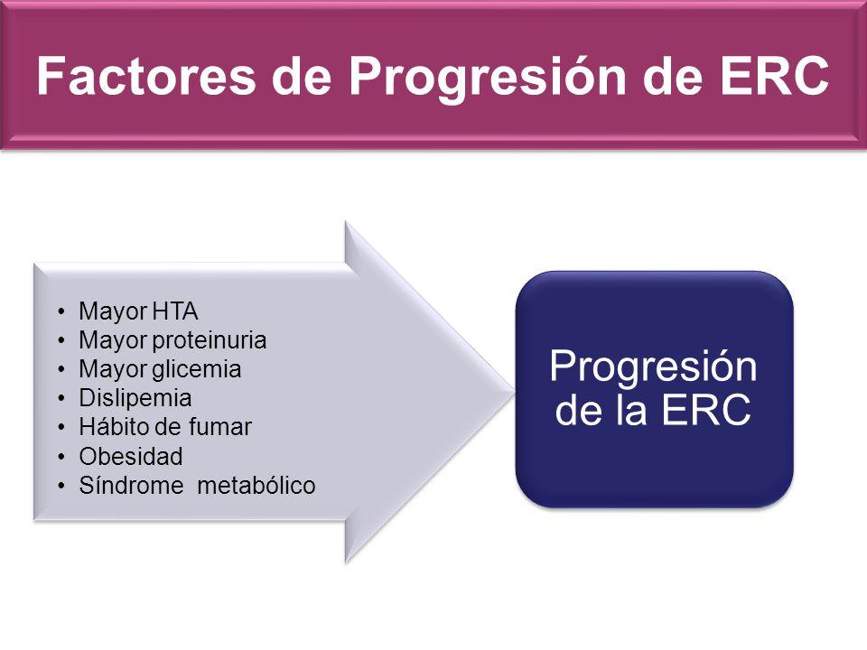 Factores de Progresión de ERC