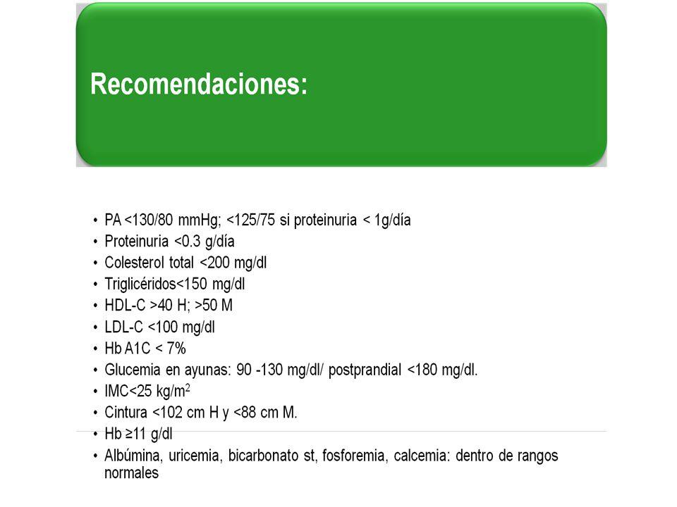 Objetivos del Tratamiento de ERC Enlentecer la Progresión de la Nefropatía: Pérdida de FG < 1 ml/min /año IECA/ARA II como antihpertensivos antiproteinúricos Estatinas Hipoglucemiantes, insulina.