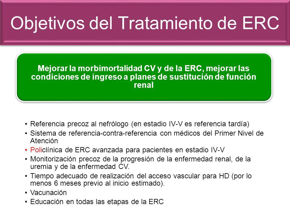 Objetivos del Tratamiento de ERC Mejorar la morbimortalidad CV y de la ERC, mejorar las condiciones de ingreso a planes de sustitución de función rena