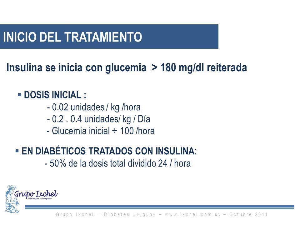 INICIO DEL TRATAMIENTO Insulina se inicia con glucemia > 180 mg/dl reiterada DOSIS INICIAL : - 0.02 unidades / kg /hora - 0.2. 0.4 unidades/ kg / Día