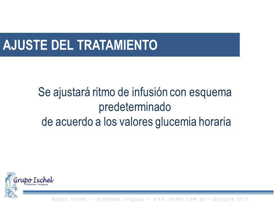 AJUSTE DEL TRATAMIENTO Se ajustará ritmo de infusión con esquema predeterminado de acuerdo a los valores glucemia horaria Grupo Ixchel - Diabetes Urug