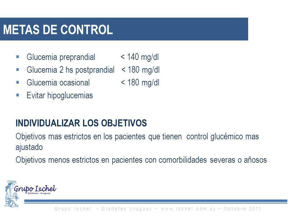 METAS DE CONTROL Glucemia preprandial < 140 mg/dl Glucemia 2 hs postprandial < 180 mg/dl Glucemia ocasional < 180 mg/dl Evitar hipoglucemias INDIVIDUA