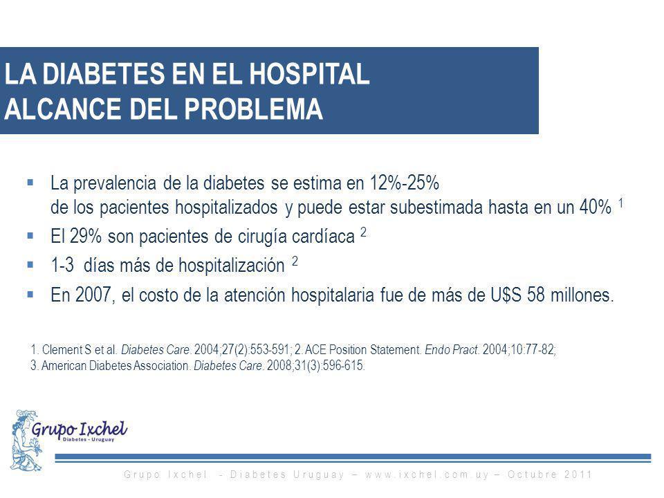 LA DIABETES EN EL HOSPITAL ALCANCE DEL PROBLEMA La prevalencia de la diabetes se estima en 12%-25% de los pacientes hospitalizados y puede estar subes