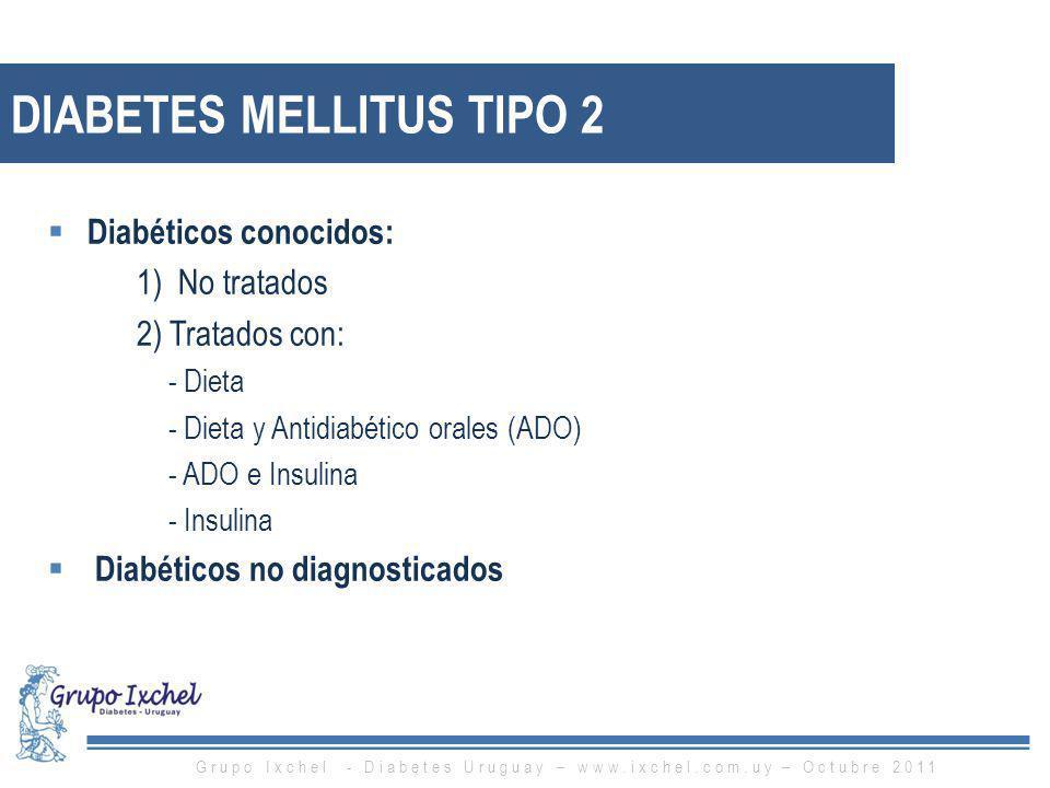 DIABETES MELLITUS TIPO 2 Diabéticos conocidos: 1) No tratados 2) Tratados con: - Dieta - Dieta y Antidiabético orales (ADO) - ADO e Insulina - Insulin