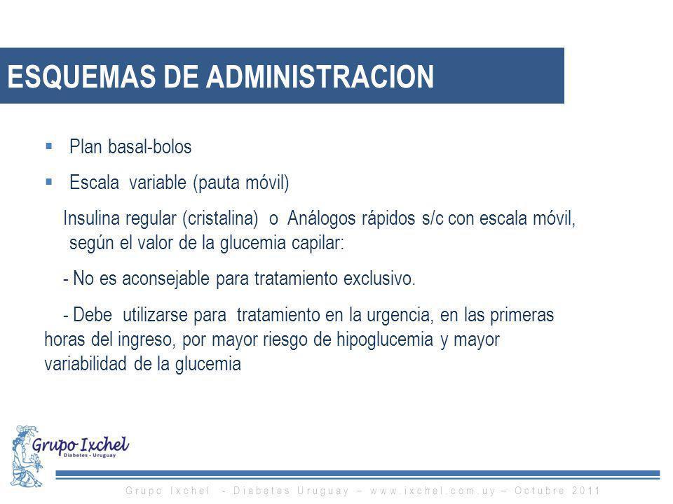 ESQUEMAS DE ADMINISTRACION Plan basal-bolos Escala variable (pauta móvil) Insulina regular (cristalina) o Análogos rápidos s/c con escala móvil, según