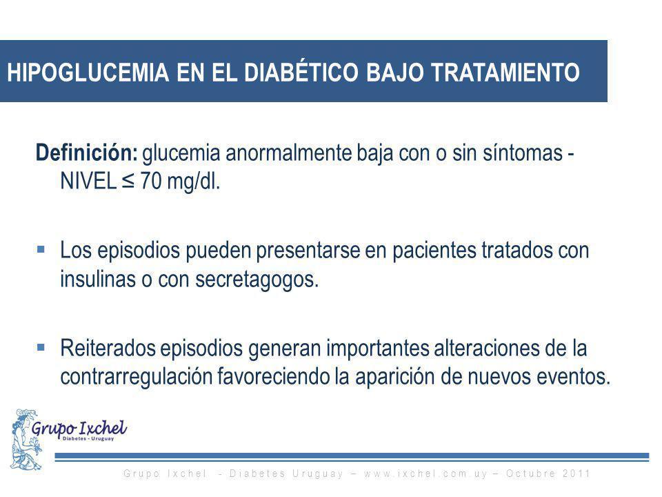 HIPOGLUCEMIA EN EL DIABÉTICO BAJO TRATAMIENTO Definición: glucemia anormalmente baja con o sin síntomas - NIVEL 70 mg/dl. Los episodios pueden present