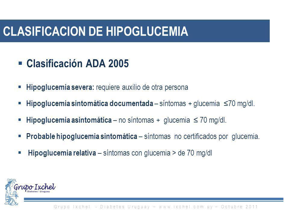 Clasificación ADA 2005 Hipoglucemia severa: requiere auxilio de otra persona Hipoglucemia sintomática documentada – síntomas + glucemia 70 mg/dl. Hipo
