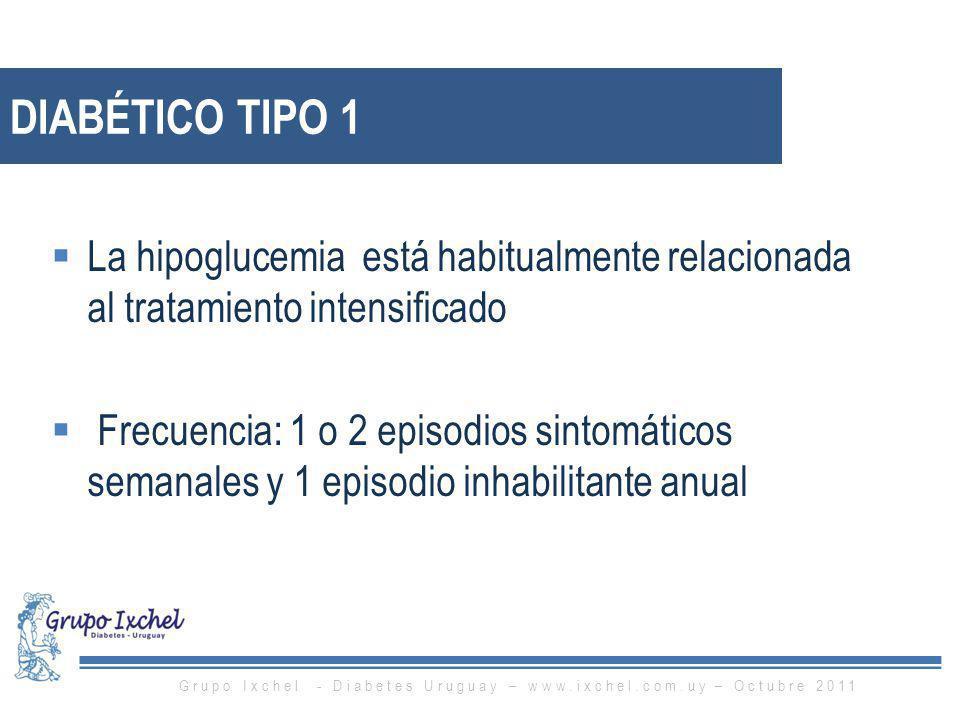 DIABÉTICO TIPO 1 La hipoglucemia está habitualmente relacionada al tratamiento intensificado Frecuencia: 1 o 2 episodios sintomáticos semanales y 1 ep