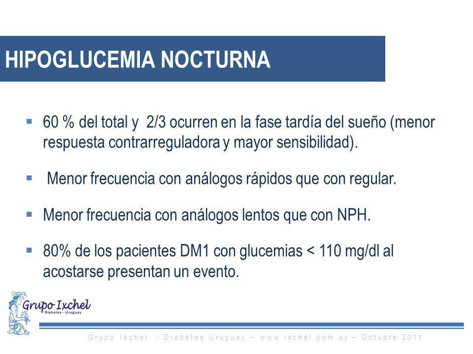 HIPOGLUCEMIA NOCTURNA 60 % del total y 2/3 ocurren en la fase tardía del sueño (menor respuesta contrarreguladora y mayor sensibilidad). Menor frecuen