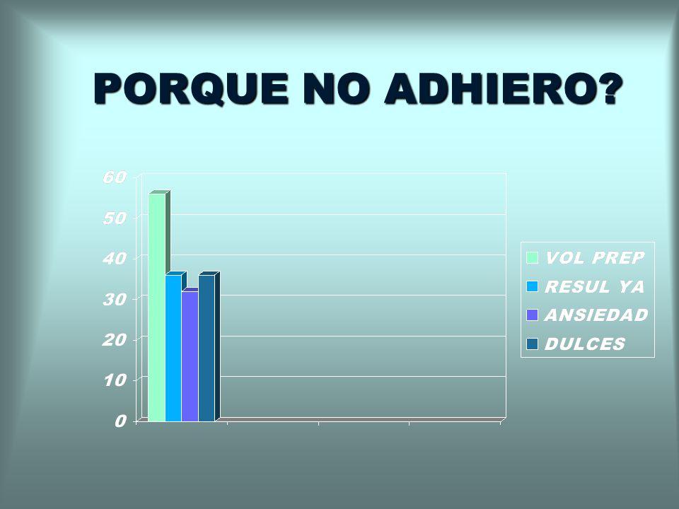 PORQUE NO ADHIERO