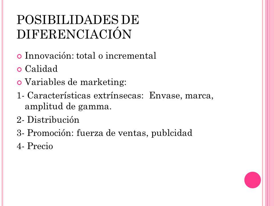 POSIBILIDADES DE DIFERENCIACIÓN Innovación: total o incremental Calidad Variables de marketing: 1- Características extrínsecas: Envase, marca, amplitu