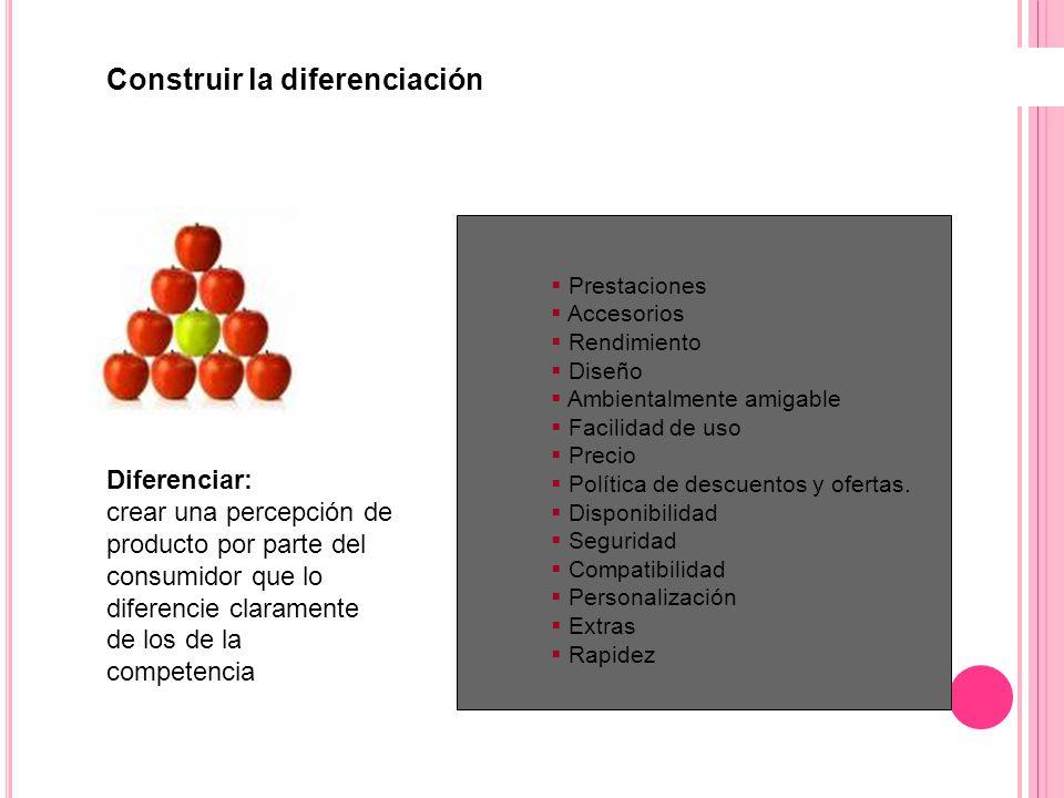 Construir la diferenciación Diferenciar: crear una percepción de producto por parte del consumidor que lo diferencie claramente de los de la competenc