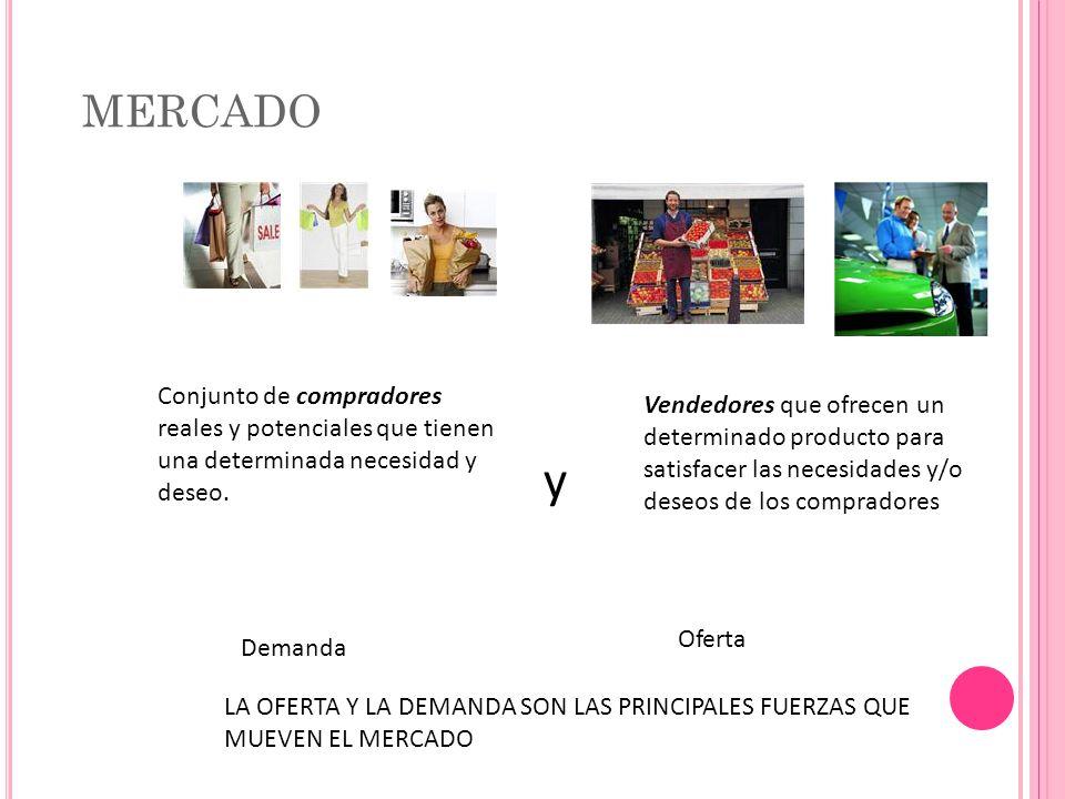 MERCADO Conjunto de compradores reales y potenciales que tienen una determinada necesidad y deseo. Vendedores que ofrecen un determinado producto para