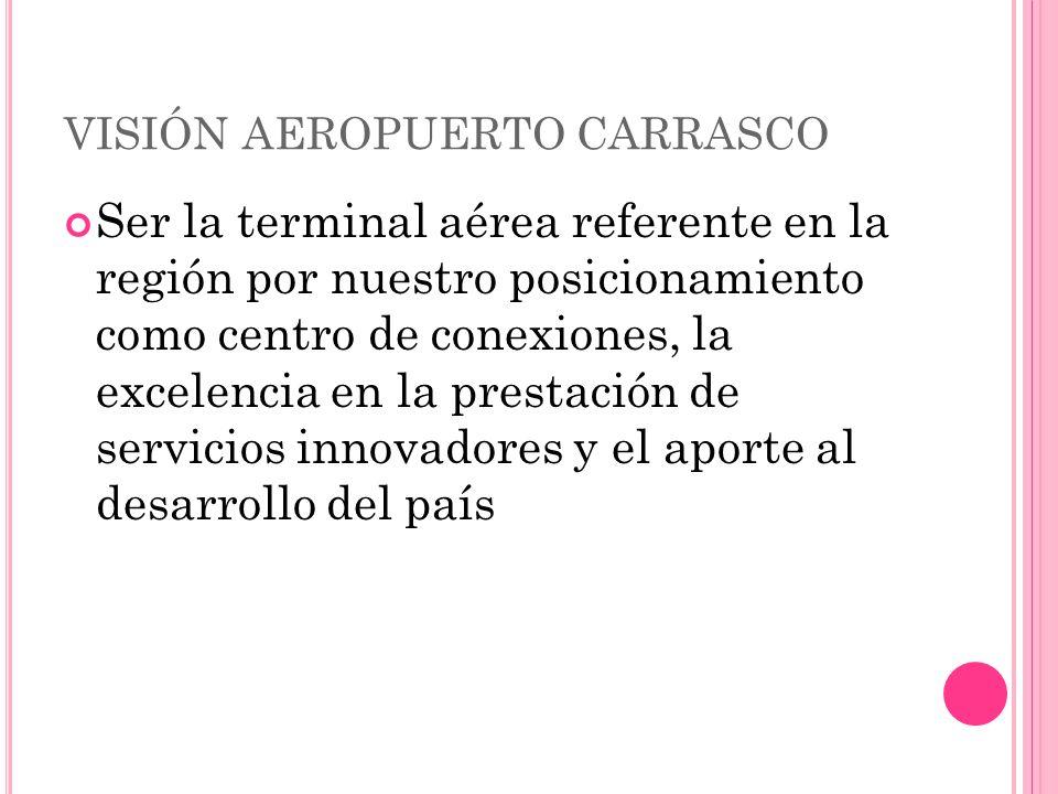 VISIÓN AEROPUERTO CARRASCO Ser la terminal aérea referente en la región por nuestro posicionamiento como centro de conexiones, la excelencia en la pre