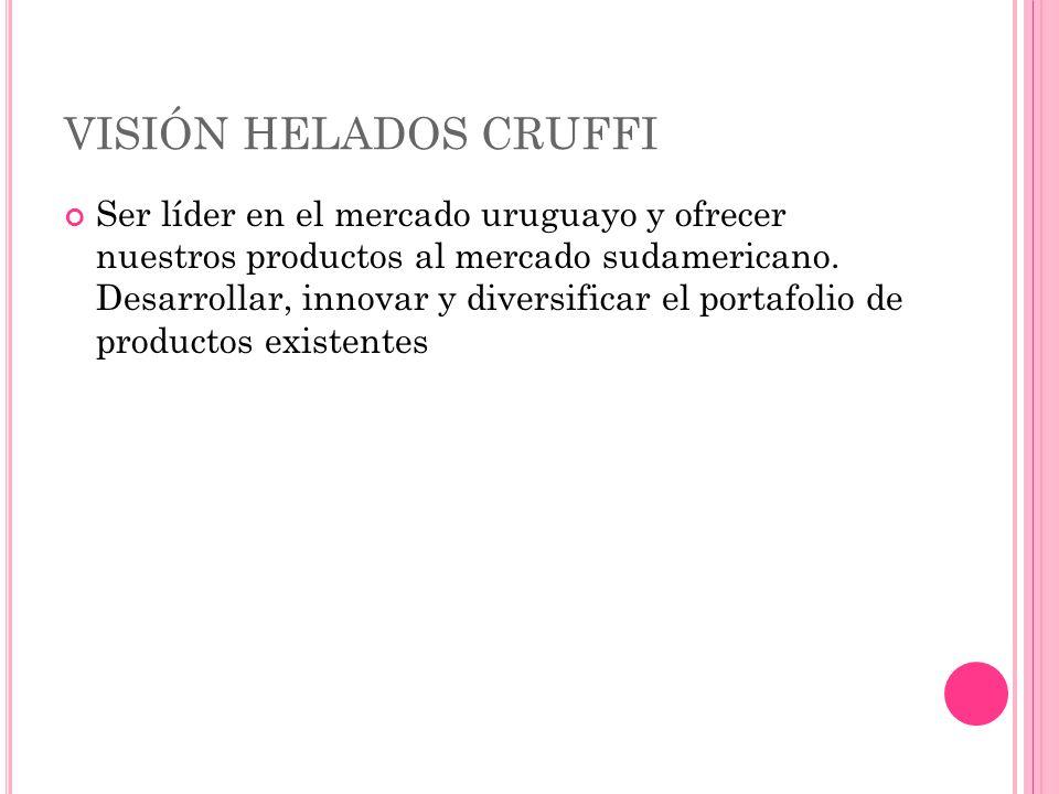 VISIÓN HELADOS CRUFFI Ser líder en el mercado uruguayo y ofrecer nuestros productos al mercado sudamericano. Desarrollar, innovar y diversificar el po