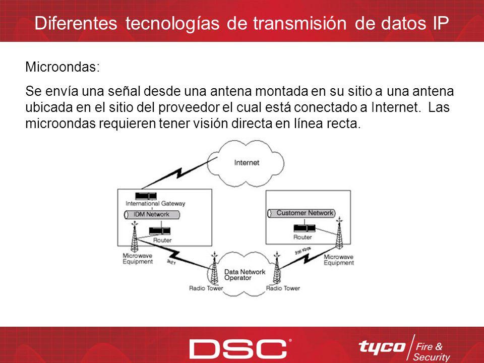 Diferentes tecnologías de transmisión de datos IP Satélite de dos vías: Se envía una señal desde una antena parabólica montada en su sitio a un satéli