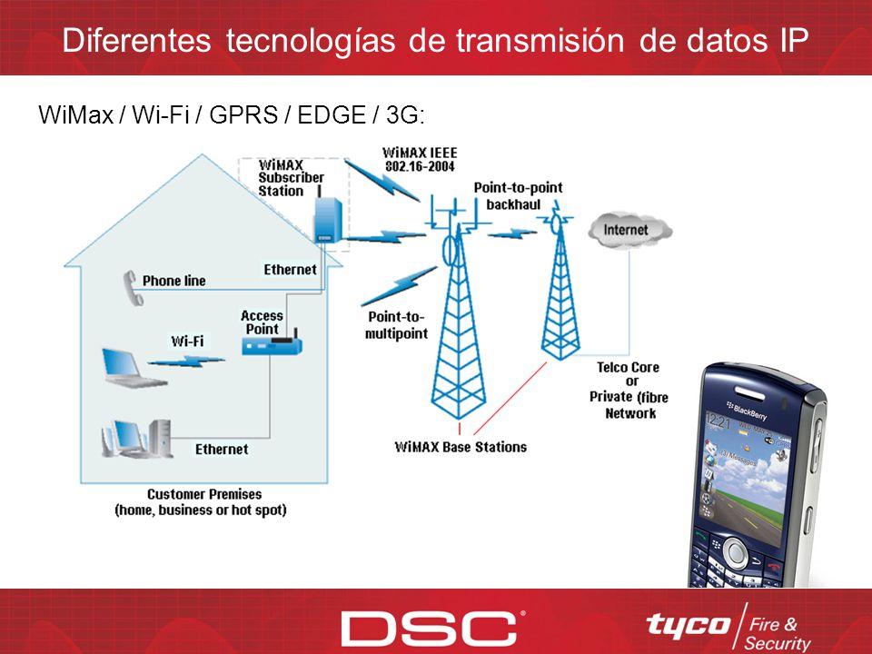 Diferentes tecnologías de transmisión de datos IP Microondas: Se envía una señal desde una antena montada en su sitio a una antena ubicada en el sitio