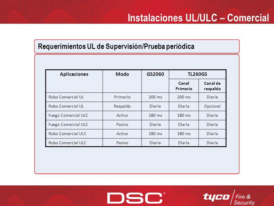 Aprobaciones UL GS2060 GSM/GPRS Comunicador de Alarmas Inalámbrico TL260GS Comunicador de alarmas vía Internet y GSM/GPRS de doble canal UL Robo Comer