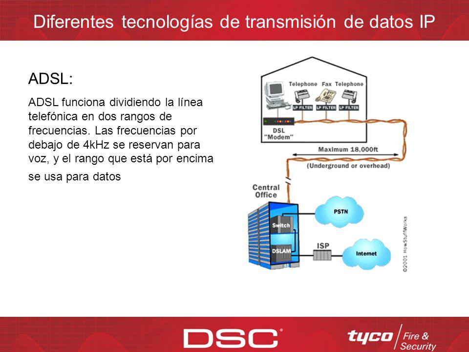 Diferentes tecnologías de transmisión de datos IP ADSL: ADSL funciona dividiendo la línea telefónica en dos rangos de frecuencias.