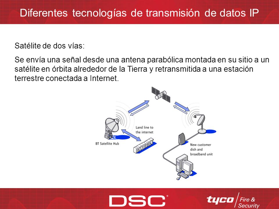 Diferentes tecnologías de transmisión de datos IP Satélite de dos vías: Se envía una señal desde una antena parabólica montada en su sitio a un satélite en órbita alrededor de la Tierra y retransmitida a una estación terrestre conectada a Internet.