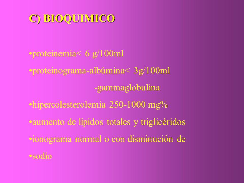 C) BIOQUIMICO proteinemia< 6 g/100ml proteinograma-albúmina< 3g/100ml -gammaglobulina hipercolesterolemia 250-1000 mg% aumento de lípidos totales y tr
