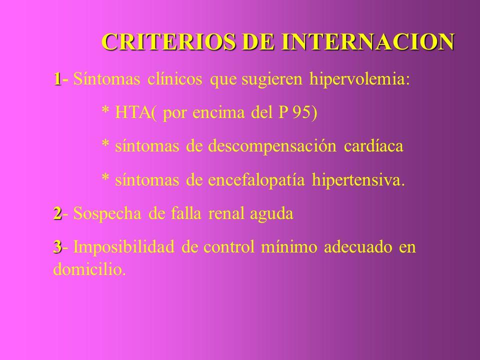 CRITERIOS DE INTERNACION 1 1- Síntomas clínicos que sugieren hipervolemia: * HTA( por encima del P 95) * síntomas de descompensación cardíaca * síntom