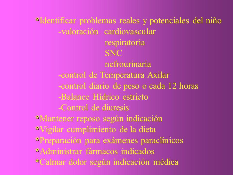 * *Identificar problemas reales y potenciales del niño -valoración cardiovascular respiratoria SNC nefrourinaria -control de Temperatura Axilar -contr