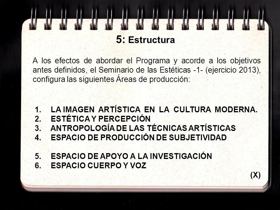 5: Estructura 1. LA IMAGEN ARTÍSTICA EN LA CULTURA MODERNA.