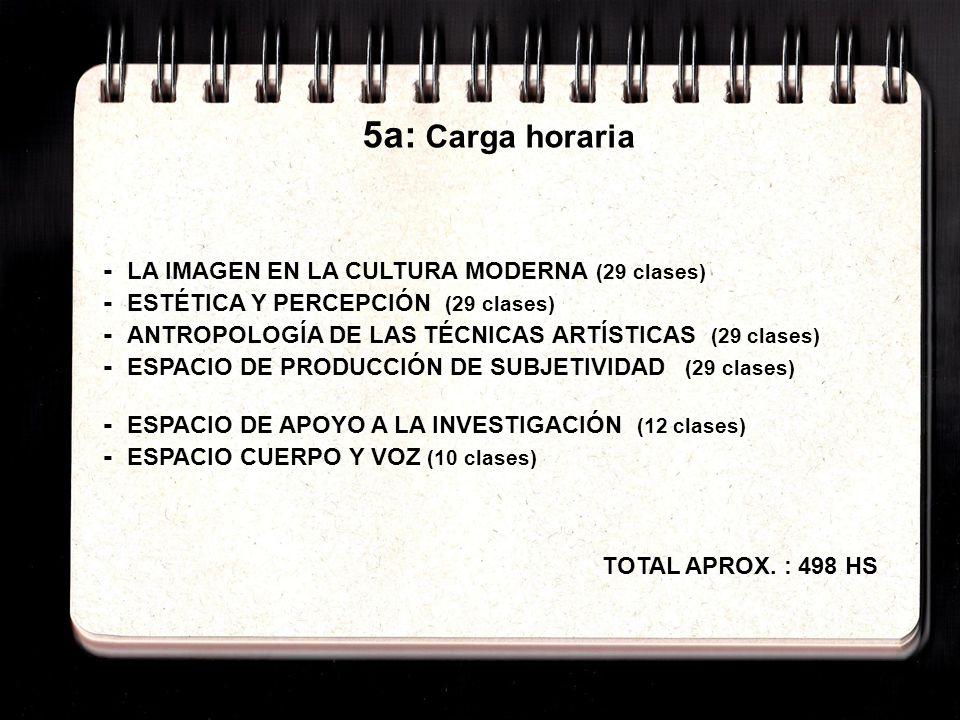 5a: Carga horaria - LA IMAGEN EN LA CULTURA MODERNA (29 clases) - ESTÉTICA Y PERCEPCIÓN (29 clases) - ANTROPOLOGÍA DE LAS TÉCNICAS ARTÍSTICAS (29 clases) - ESPACIO DE PRODUCCIÓN DE SUBJETIVIDAD (29 clases) - ESPACIO DE APOYO A LA INVESTIGACIÓN (12 clases) - ESPACIO CUERPO Y VOZ (10 clases) TOTAL APROX.