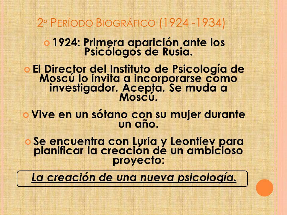 2 º P ERÍODO B IOGRÁFICO (1924 -1934) 1924: Primera aparición ante los Psicólogos de Rusia.
