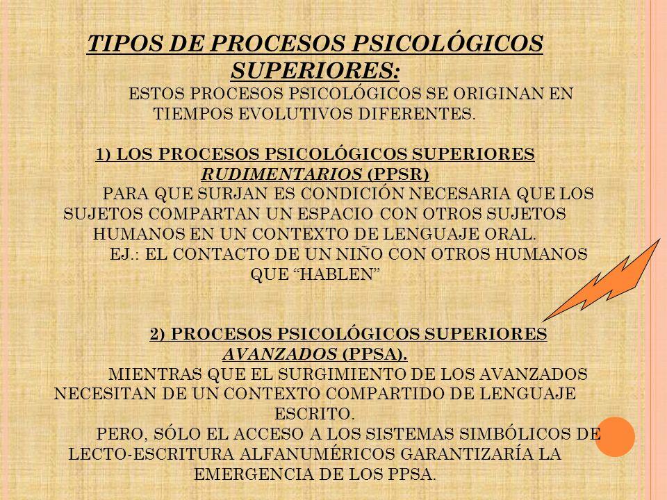 TIPOS DE PROCESOS PSICOLÓGICOS SUPERIORES: ESTOS PROCESOS PSICOLÓGICOS SE ORIGINAN EN TIEMPOS EVOLUTIVOS DIFERENTES. 1) LOS PROCESOS PSICOLÓGICOS SUPE