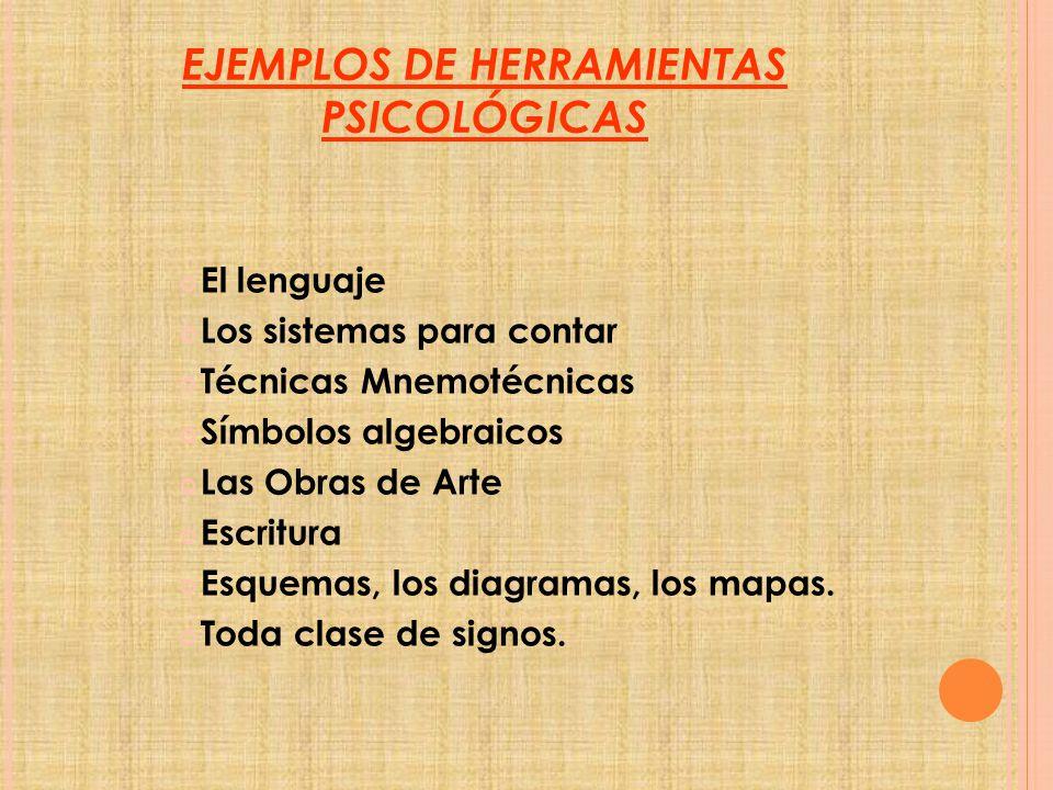 EJEMPLOS DE HERRAMIENTAS PSICOLÓGICAS El lenguaje Los sistemas para contar Técnicas Mnemotécnicas Símbolos algebraicos Las Obras de Arte Escritura Esquemas, los diagramas, los mapas.