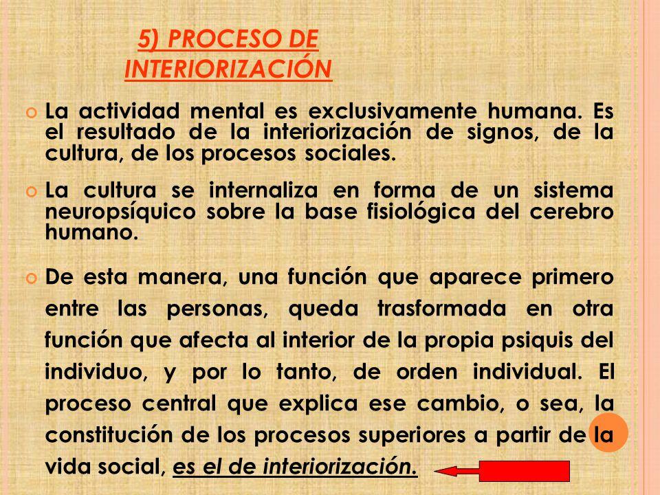 La actividad mental es exclusivamente humana. Es el resultado de la interiorización de signos, de la cultura, de los procesos sociales. La cultura se