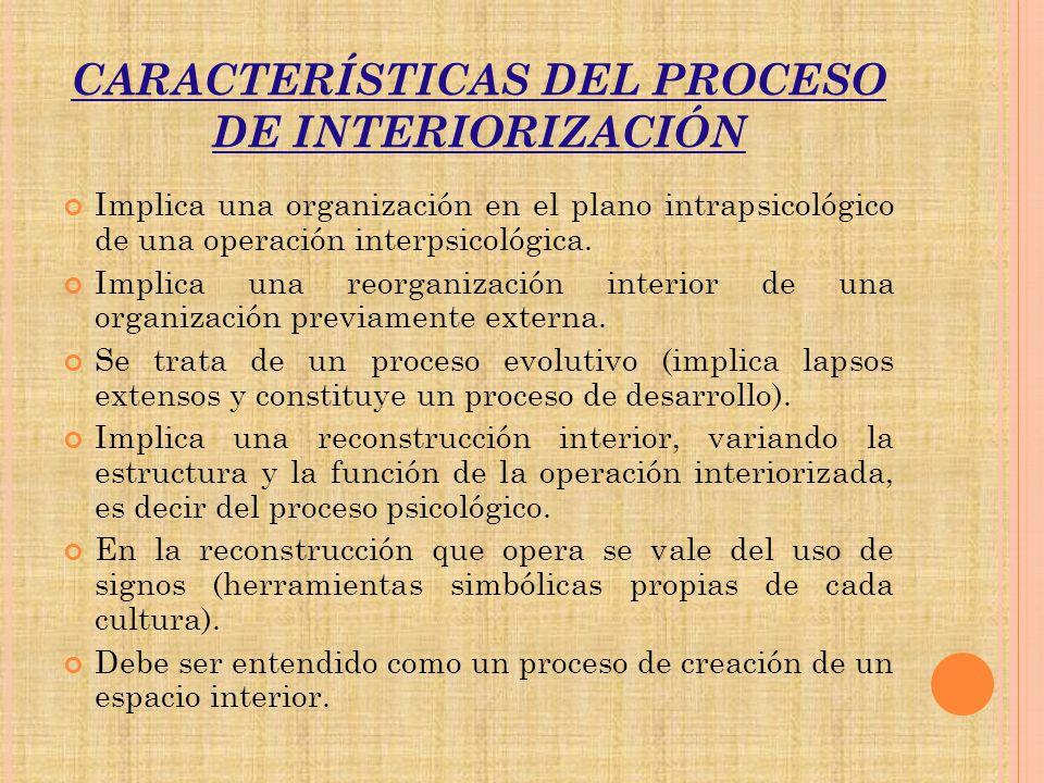 CARACTERÍSTICAS DEL PROCESO DE INTERIORIZACIÓN Implica una organización en el plano intrapsicológico de una operación interpsicológica. Implica una re