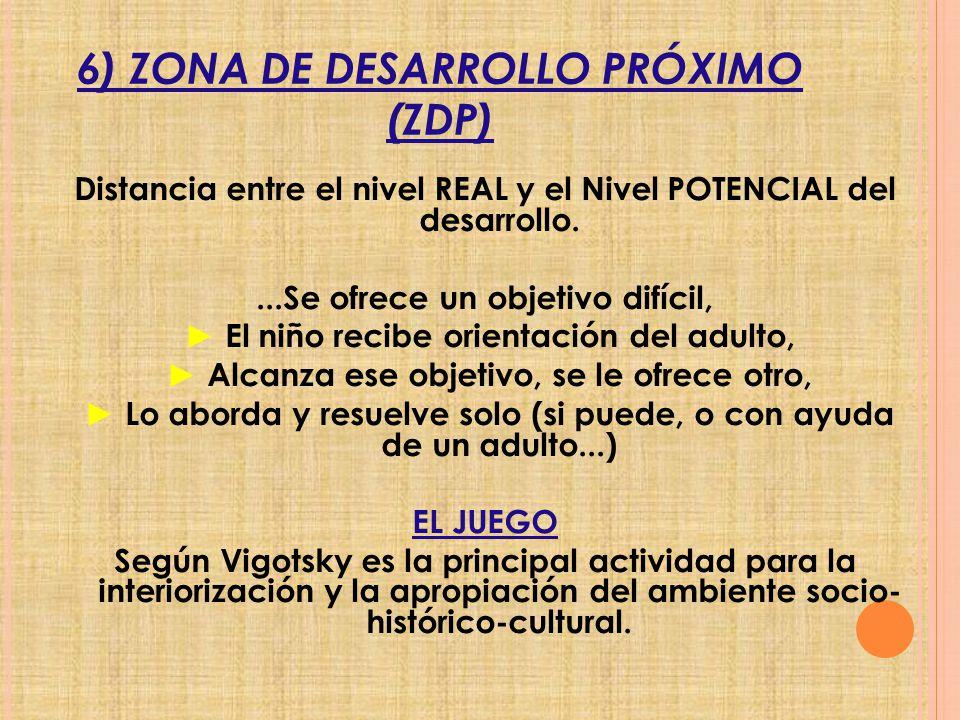 6) ZONA DE DESARROLLO PRÓXIMO (ZDP) Distancia entre el nivel REAL y el Nivel POTENCIAL del desarrollo....Se ofrece un objetivo difícil, El niño recibe