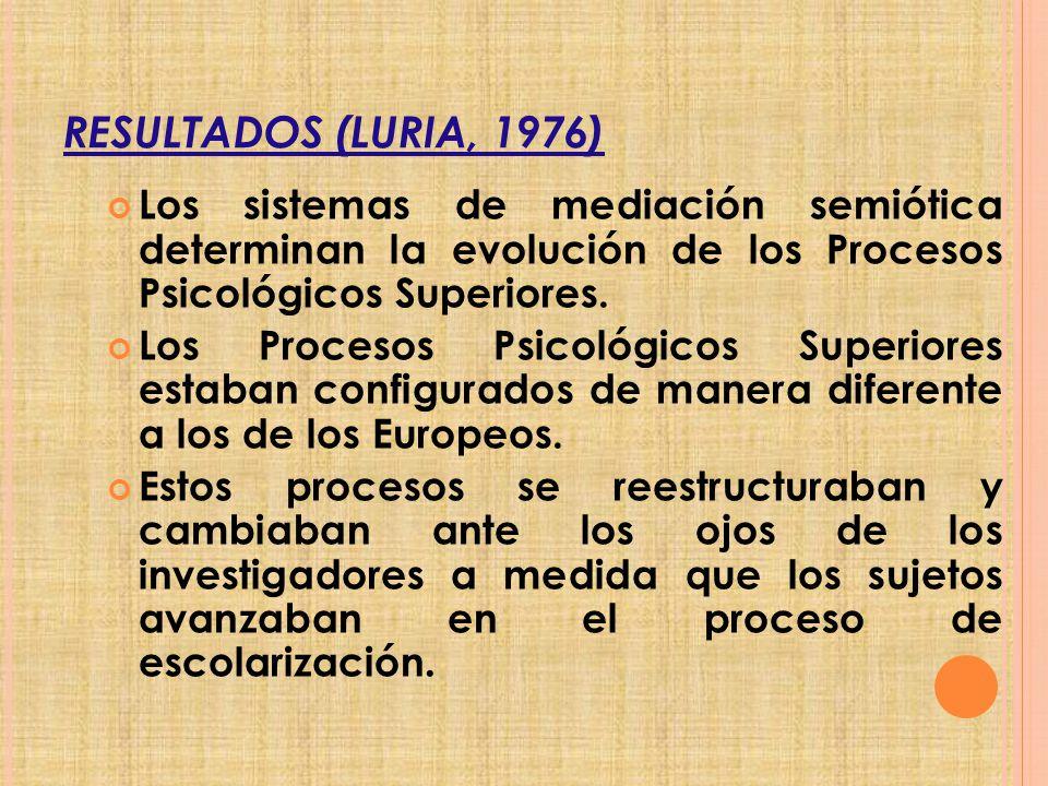 RESULTADOS (LURIA, 1976) Los sistemas de mediación semiótica determinan la evolución de los Procesos Psicológicos Superiores. Los Procesos Psicológico